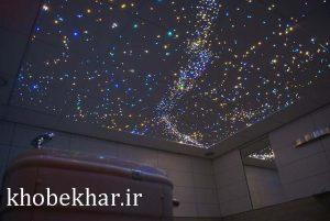 طرح کهکشان با فیبر نوری